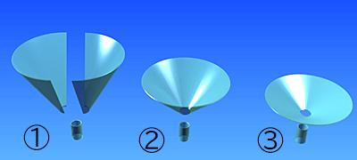ホッパー円錐部分の構成