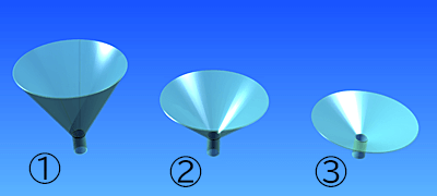 ホッパー円錐角度の例